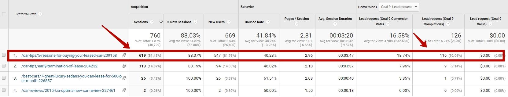 аналитика крауд маркетинг