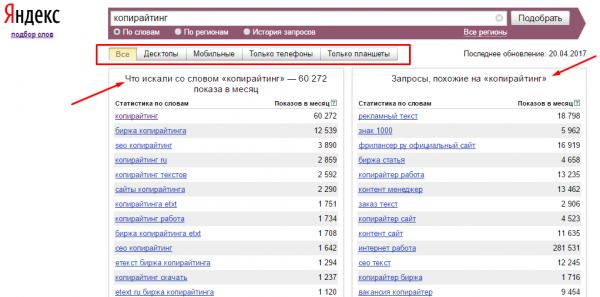 Подбор слов Яндекса