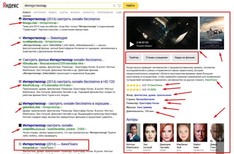 база знаний Яндекс