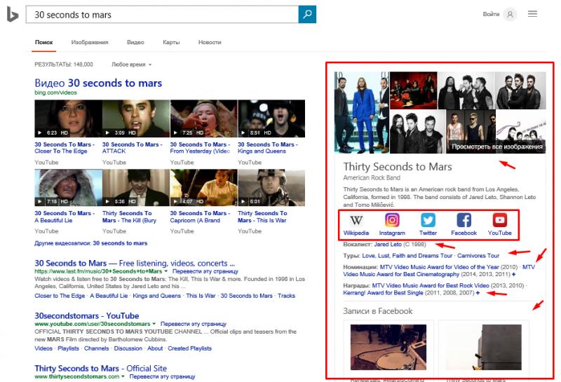 база знаний Bing