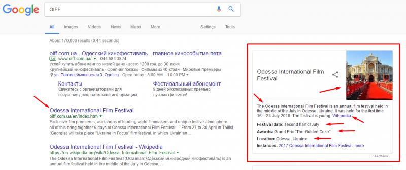 база знаний google