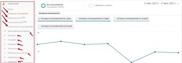 Активные пользователи– GoogleAnalytics - Google Chrome